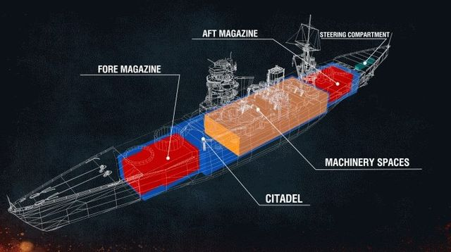 Successive hit at citadel will deal maximum damage. Image source: Official website of the game. - Aiming and shooting - Game mechanics - World of Warships - Game Guide and Walkthrough