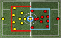 As you can see, red team is concentrated on width of the line of the penalty field, i.e. 40 meters. - Formation - World Soccer Winning Eleven 9 - Game Guide and Walkthrough