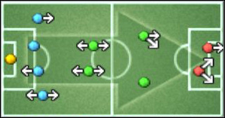 Players movement in the moment when team possesses the ball. - Formation - World Soccer Winning Eleven 9 - Game Guide and Walkthrough