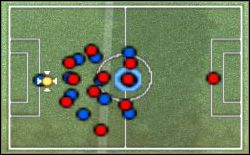 Line of reds defense arranged dangerously high is theoretically guaranteeing the ball return to the blues half - Nuances of the control - World Soccer Winning Eleven 9 - Game Guide and Walkthrough