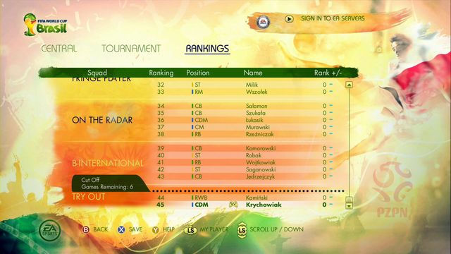 Few more words about Rankings - Captain Your Country - Game Modes - 2014 FIFA World Cup Brazil - Game Guide and Walkthrough